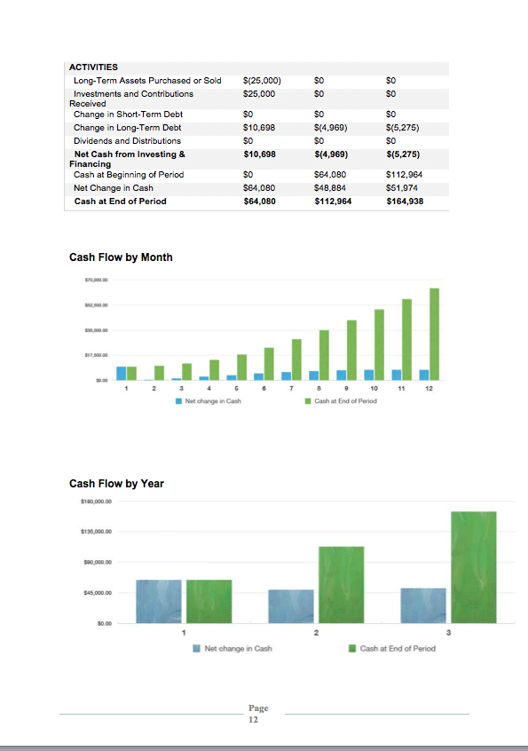 Industry-specific Financial Model Templates in Excel