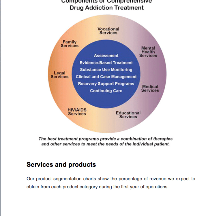 Screen shot 2016 07 29 at pm black box business for Alcohol and drug abuse policy template