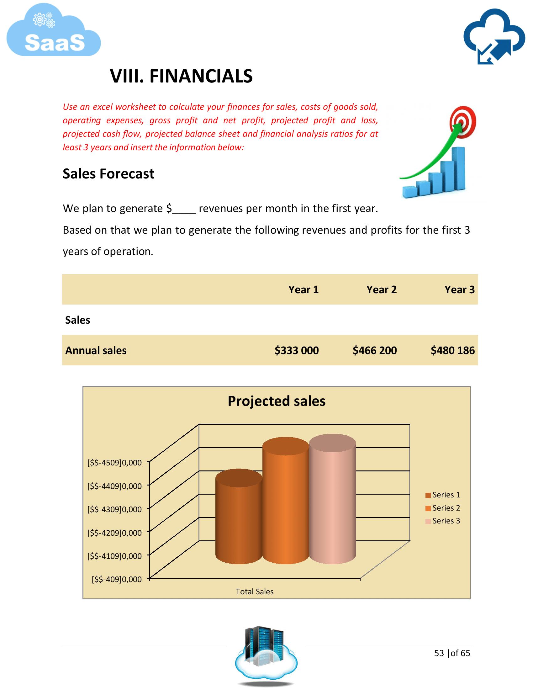 Saas revenue model | plan projections.