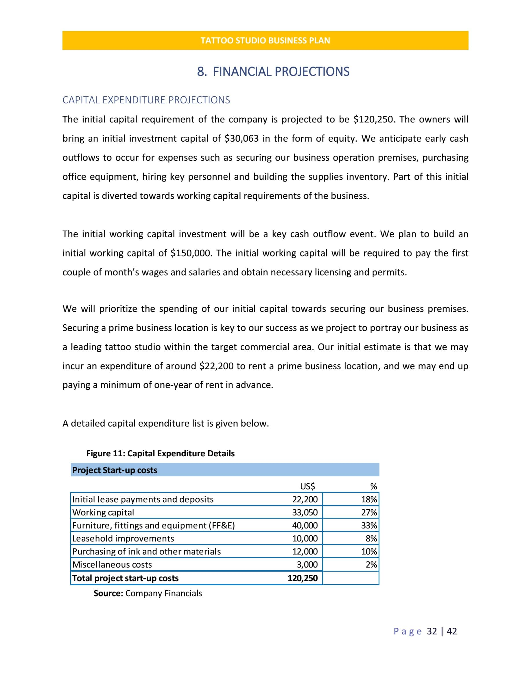 tattoo studio business plan template sample pages