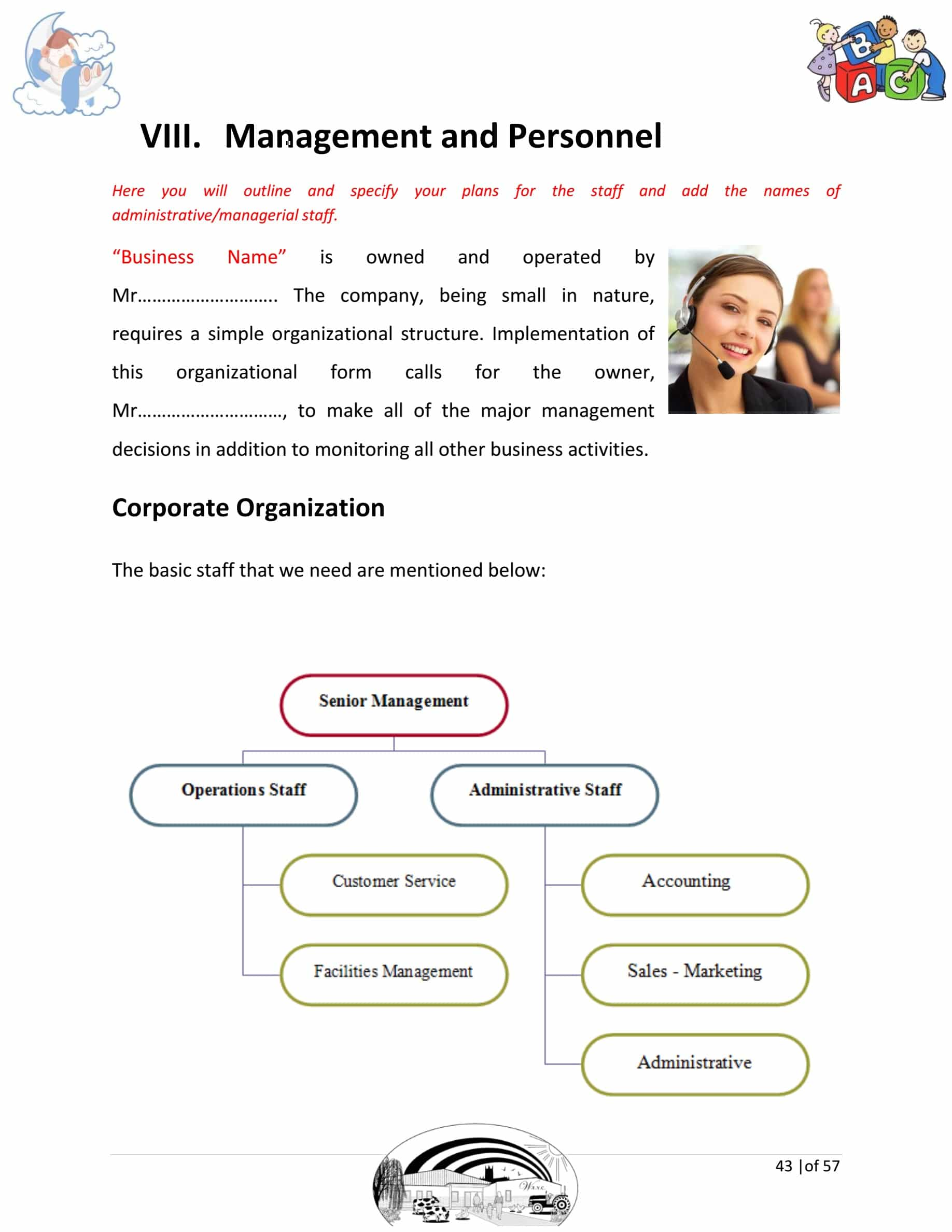 Day care business plan sample learn how to write tenders