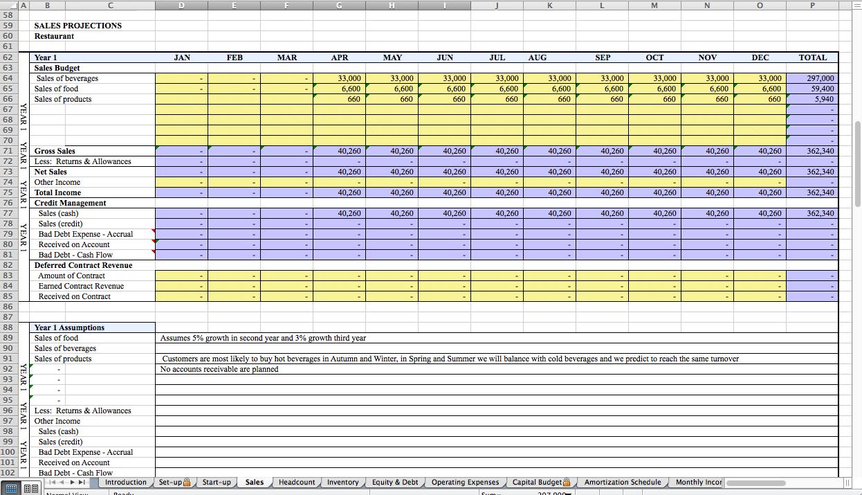 coffee shop business plan template