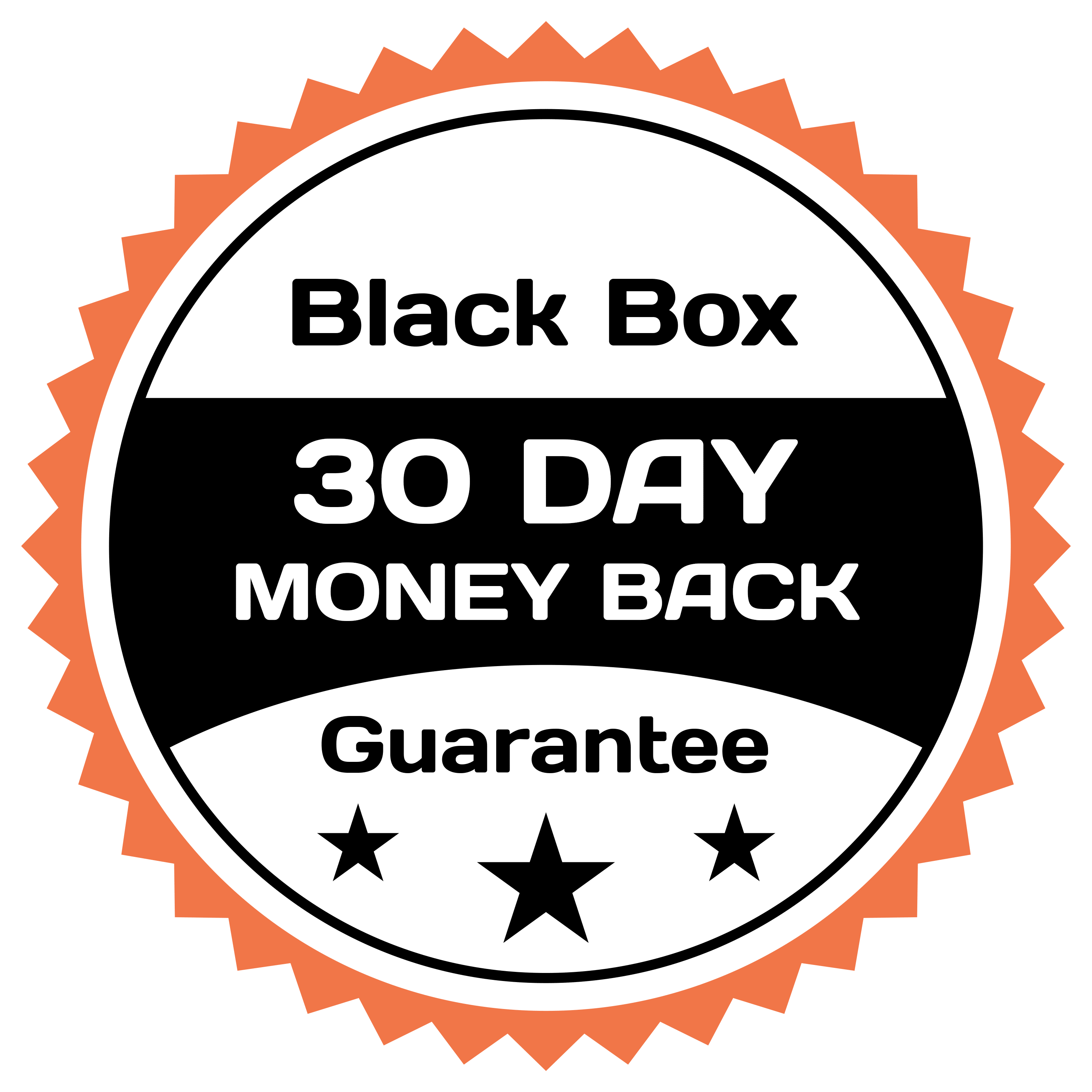 Photography studio business plan black box business plans 30 day money back guarantee if you are able to find a more comprehensive 35 page photography business plan template for a lower price i will refund your accmission Image collections