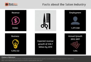 salon spa business plan