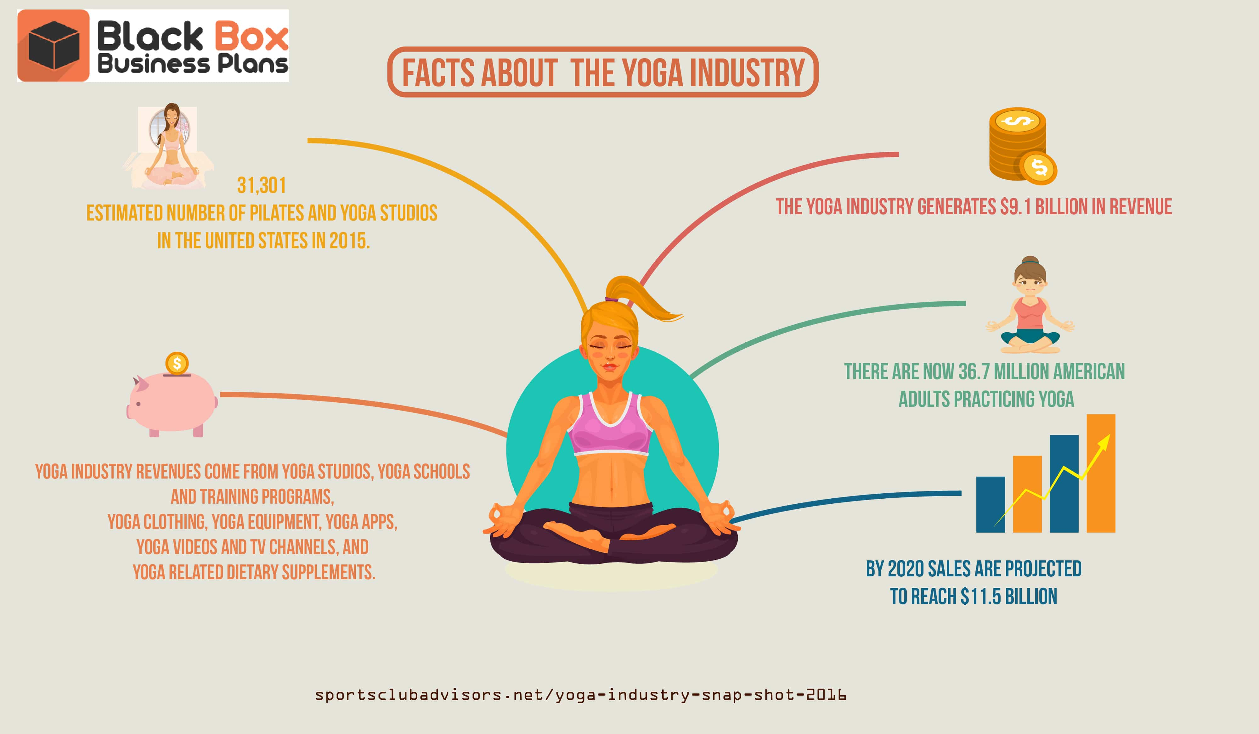 Yoga studio business plan black box business plans yoga studio business plan wajeb Choice Image