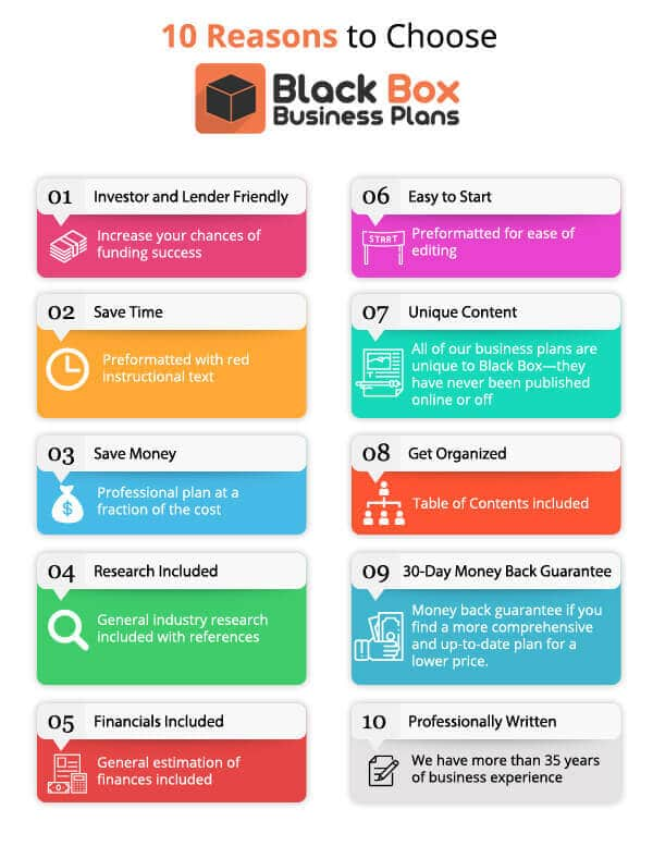 Bar Business Plan Template  Black Box Business Plans
